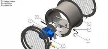 Fabricantes ventiladores axiais